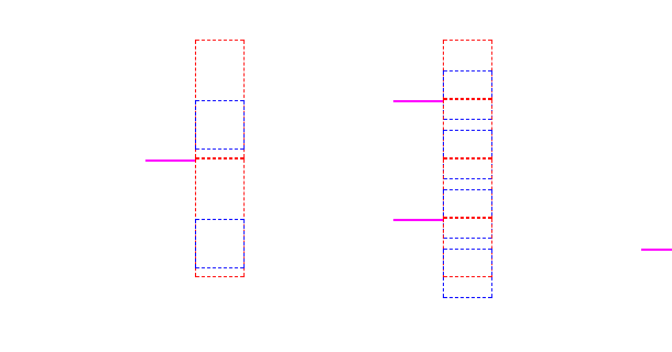 Draw a horizontal tree using CSS pseudo elements – Gaurav
